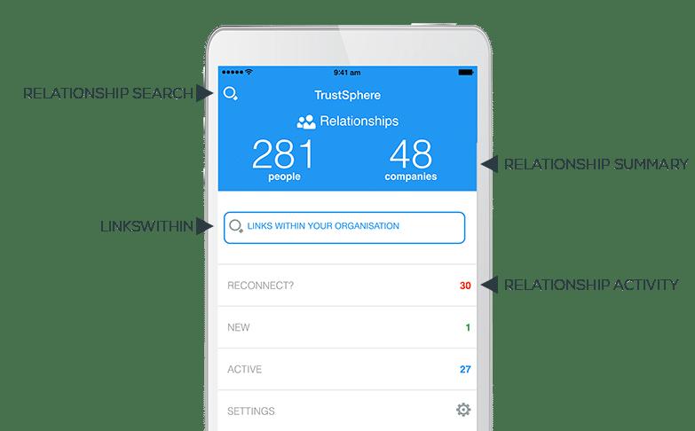 trustsphere mobile